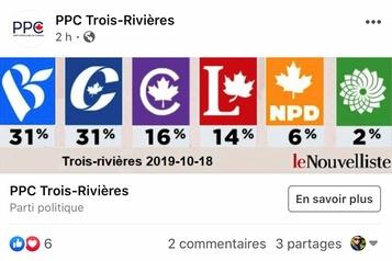 Un faux sondage publié brièvement sur la page Facebook du PPC dans Trois-Rivières