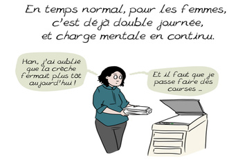 La charge mentale au temps du confinement)