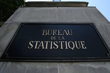 La pandémie aurait eu un impact sur l'inflation, selon Statistique Canada)