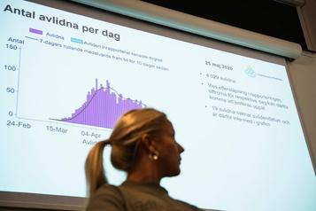 Plus de 4000morts du coronavirus en Suède)