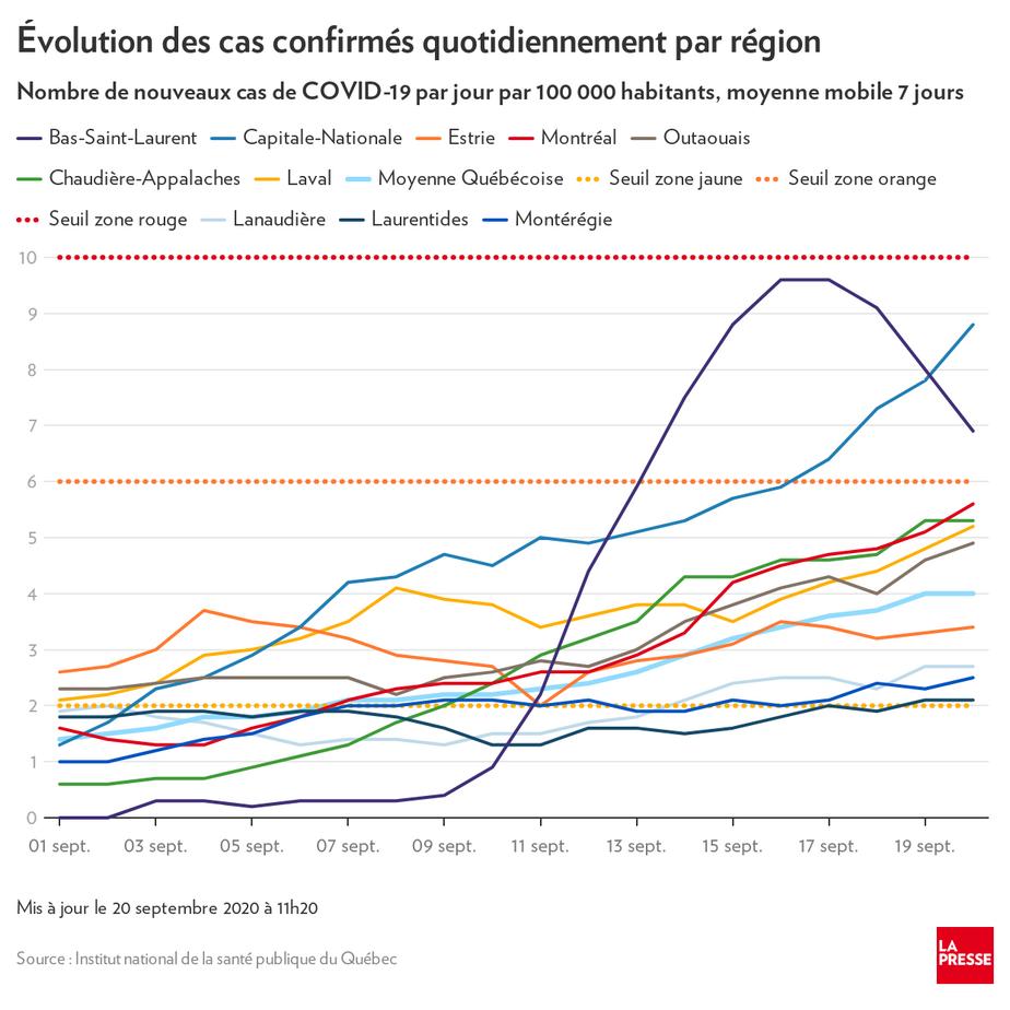Covid 19 Au Quebec Ce N Est Pas Une Fatalite C Est Entre Nos Mains La Presse