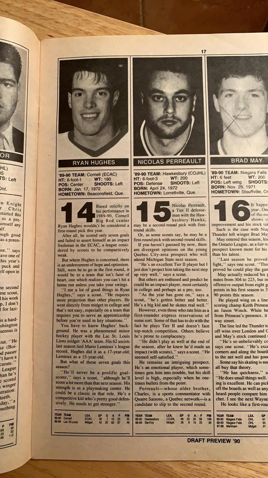 Les portraits de Ryan Hughes et de Nicolas Perreault publiés dans l'édition spéciale du repêchage de 1990 du magazine The Hockey News