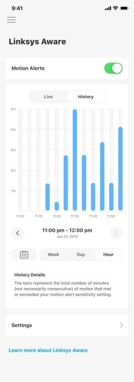 Dans la section «Historique», on peut voir l'amplitude de mouvements par heure, jour et semaine précédents.